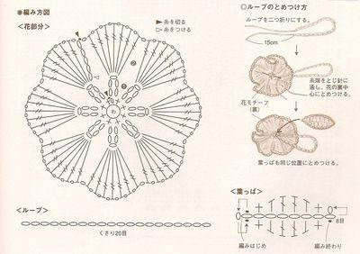 Japanese flower scarf lots of nice things flower diagram ccuart Gallery